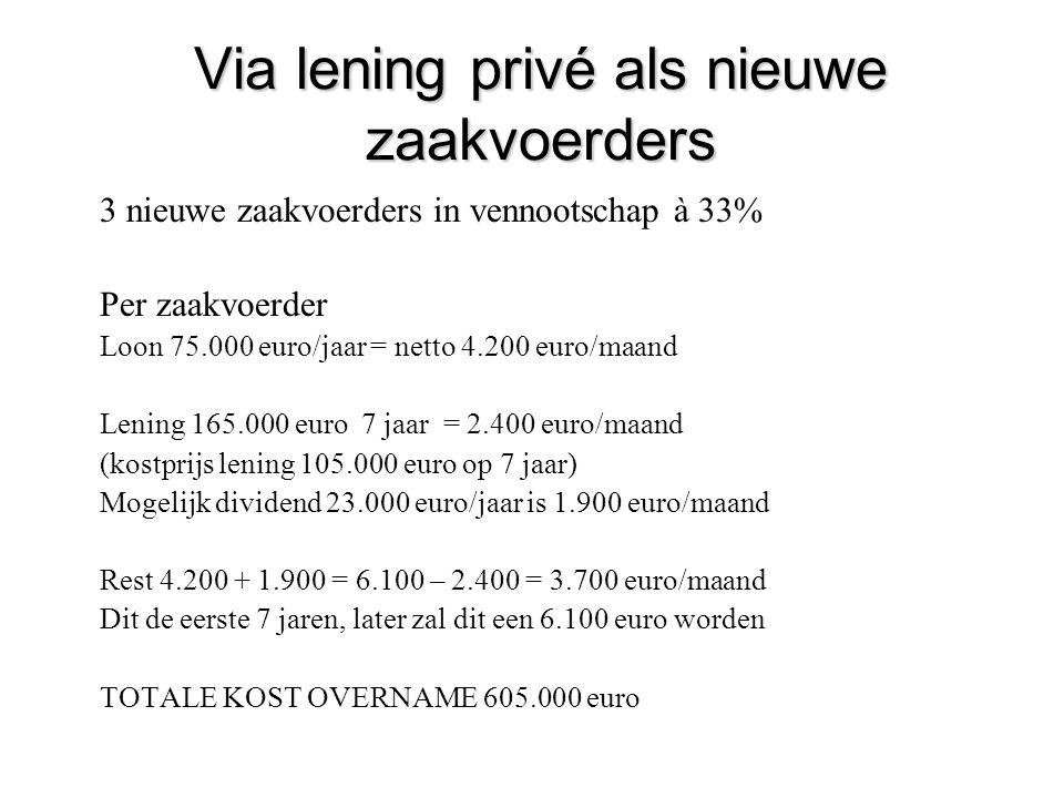 Via lening privé als nieuwe zaakvoerders