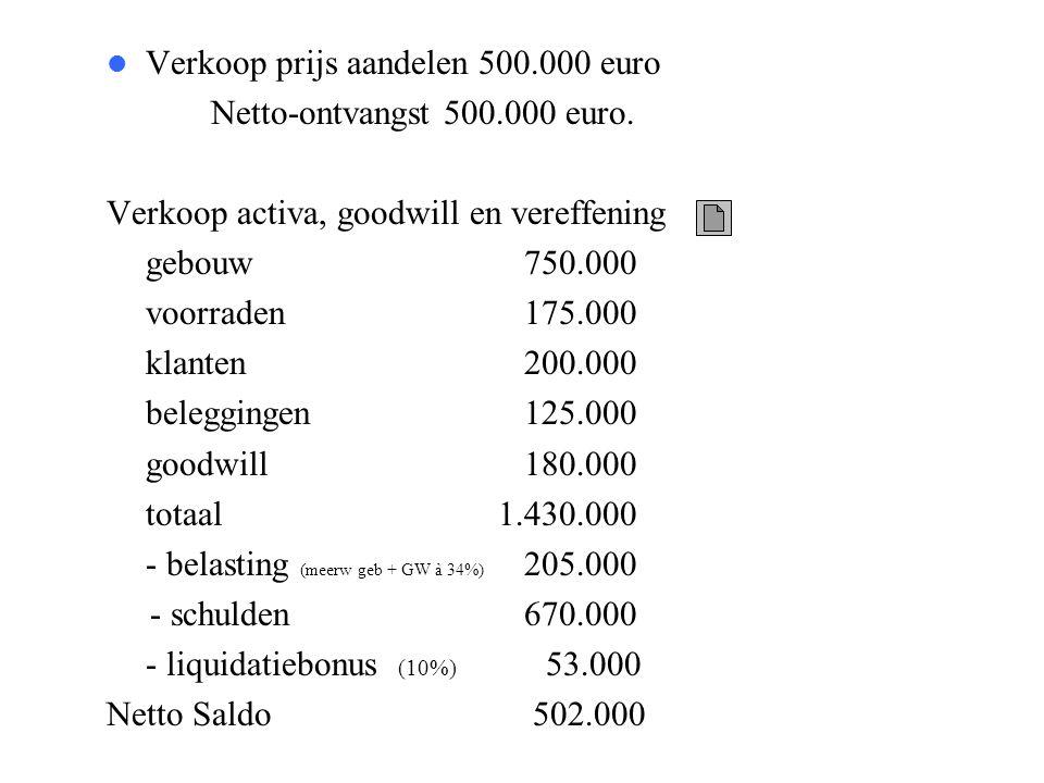 Verkoop prijs aandelen 500.000 euro