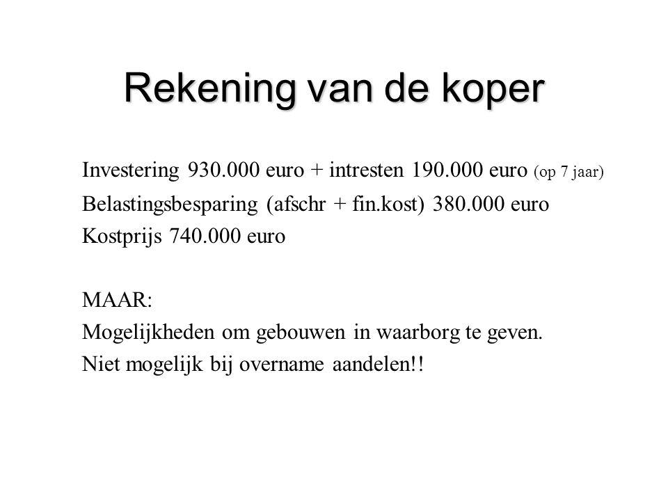 Rekening van de koper Investering 930.000 euro + intresten 190.000 euro (op 7 jaar) Belastingsbesparing (afschr + fin.kost) 380.000 euro.