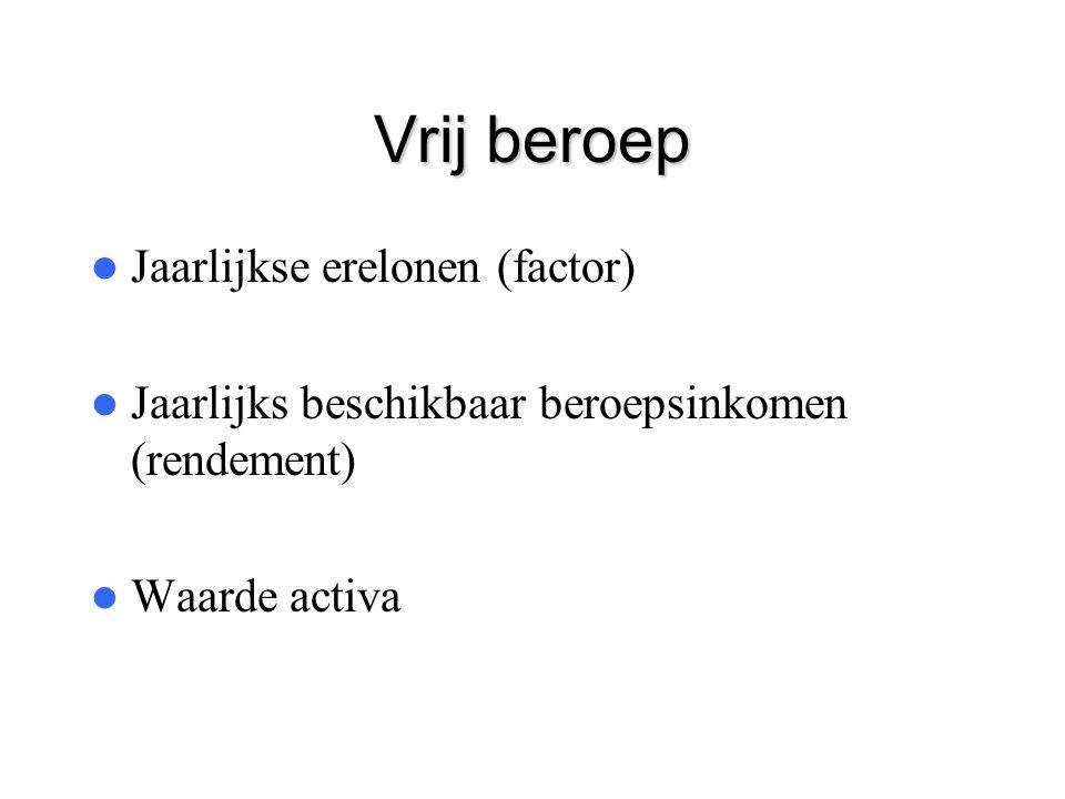 Vrij beroep Jaarlijkse erelonen (factor)