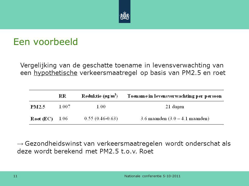 Een voorbeeld Vergelijking van de geschatte toename in levensverwachting van een hypothetische verkeersmaatregel op basis van PM2.5 en roet.