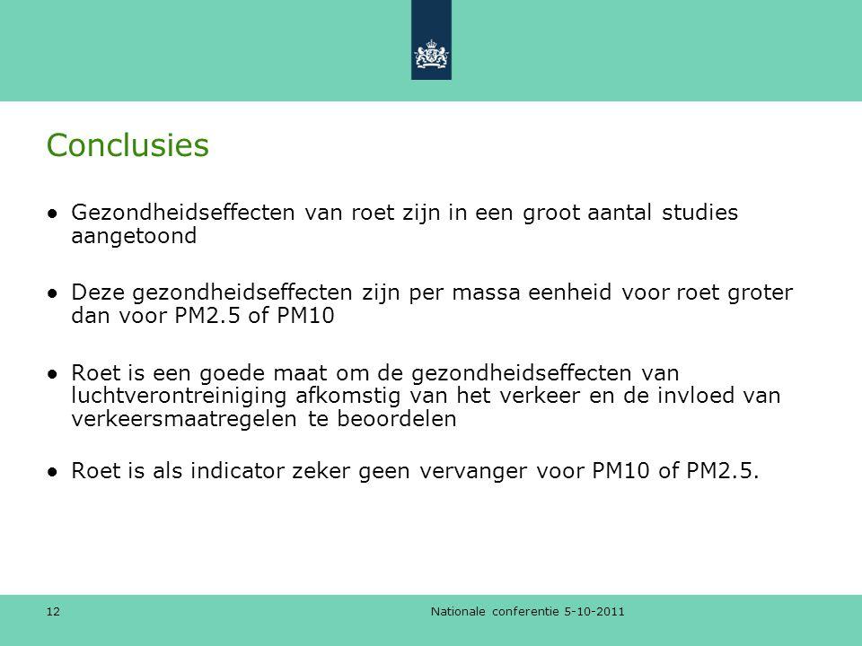 Conclusies Gezondheidseffecten van roet zijn in een groot aantal studies aangetoond