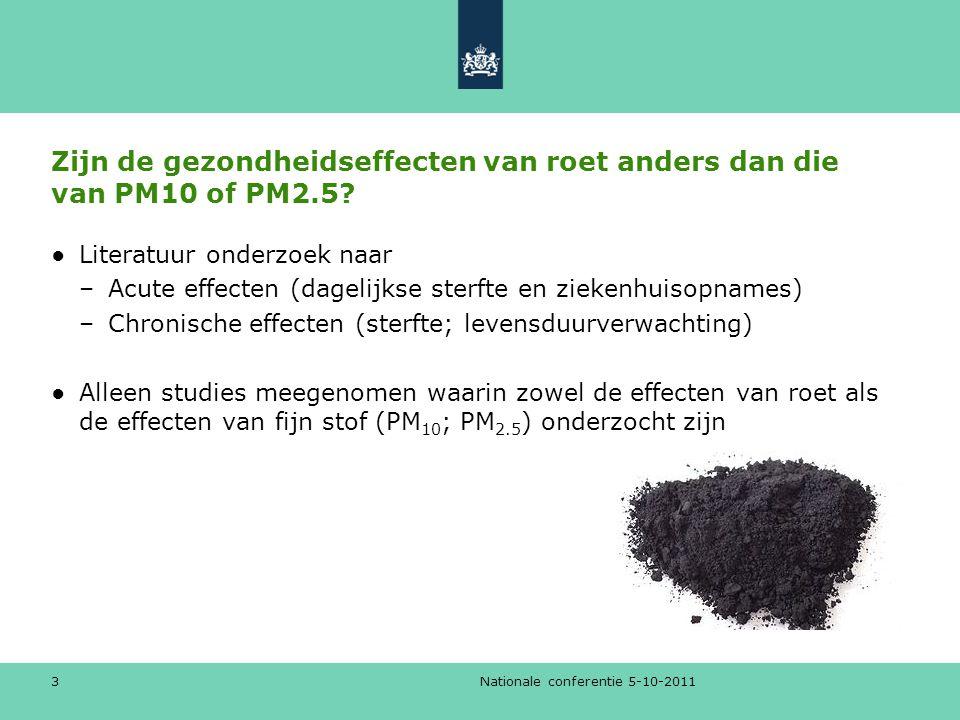 Zijn de gezondheidseffecten van roet anders dan die van PM10 of PM2.5