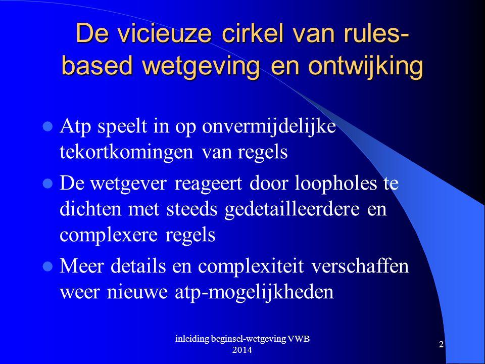 De vicieuze cirkel van rules-based wetgeving en ontwijking