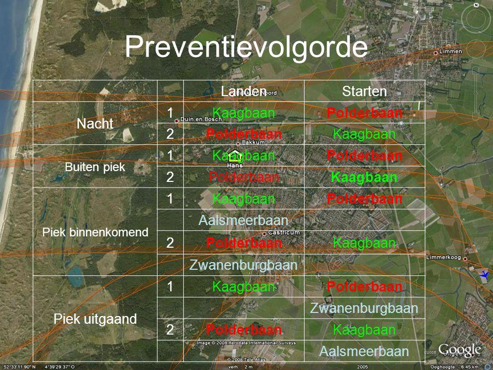 Preventievolgorde Landen Starten Nacht 1 Kaagbaan Polderbaan 2