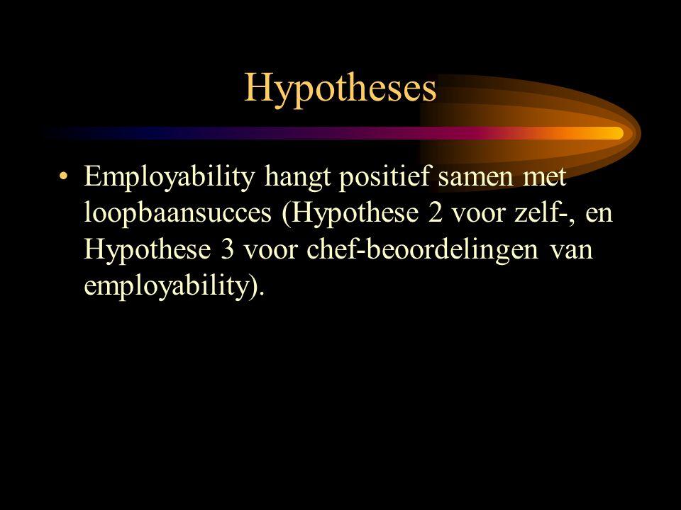 Hypotheses Employability hangt positief samen met loopbaansucces (Hypothese 2 voor zelf-, en Hypothese 3 voor chef-beoordelingen van employability).