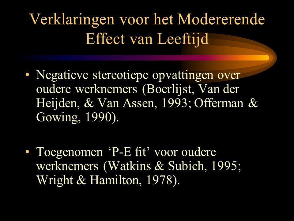 Verklaringen voor het Modererende Effect van Leeftijd