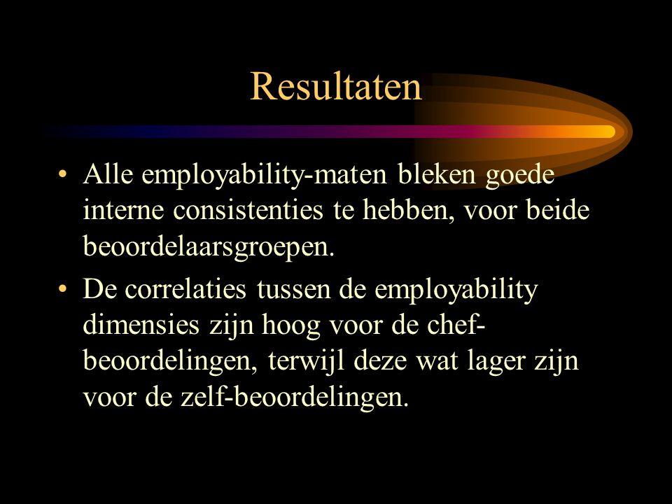 Resultaten Alle employability-maten bleken goede interne consistenties te hebben, voor beide beoordelaarsgroepen.