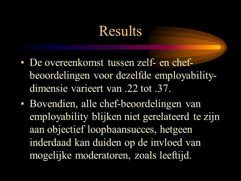 Results De overeenkomst tussen zelf- en chef-beoordelingen voor dezelfde employability- dimensie varieert van .22 tot .37.