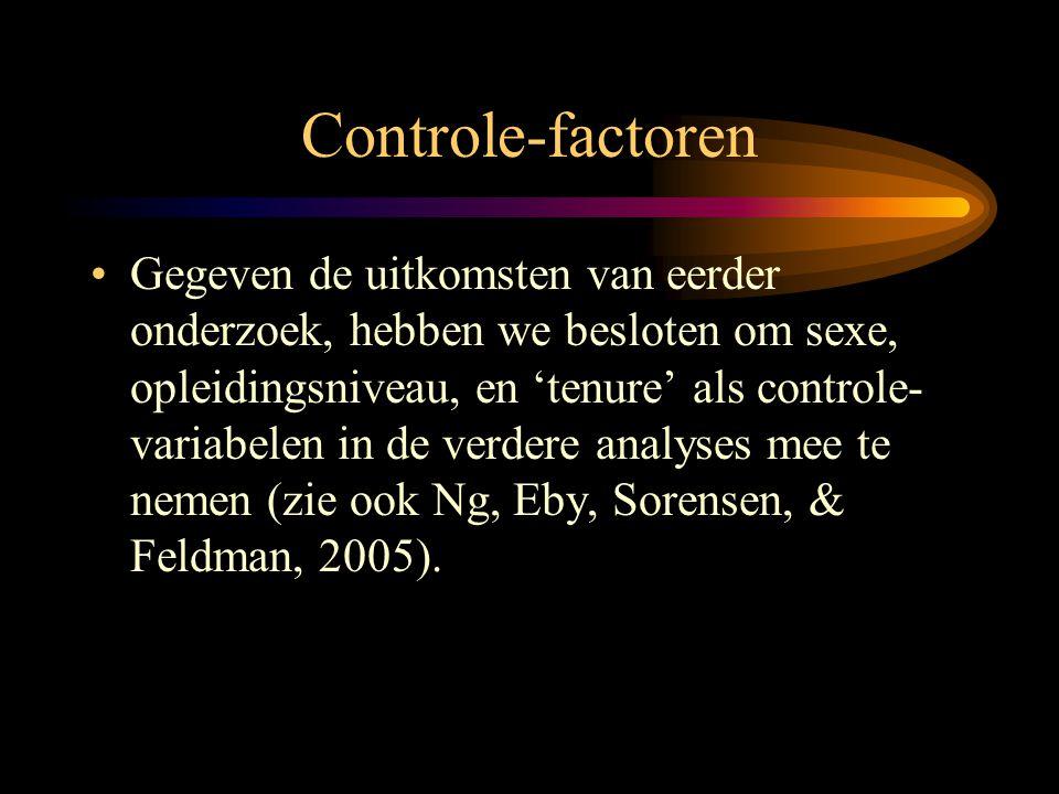 Controle-factoren