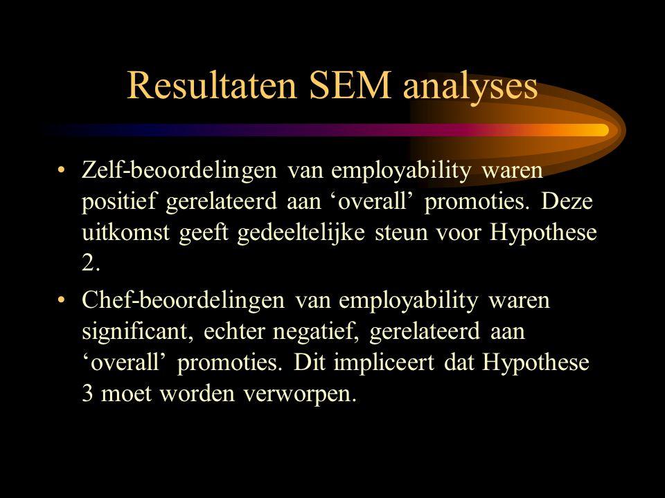 Resultaten SEM analyses