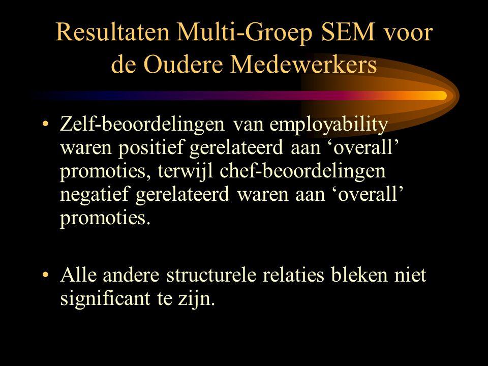 Resultaten Multi-Groep SEM voor de Oudere Medewerkers