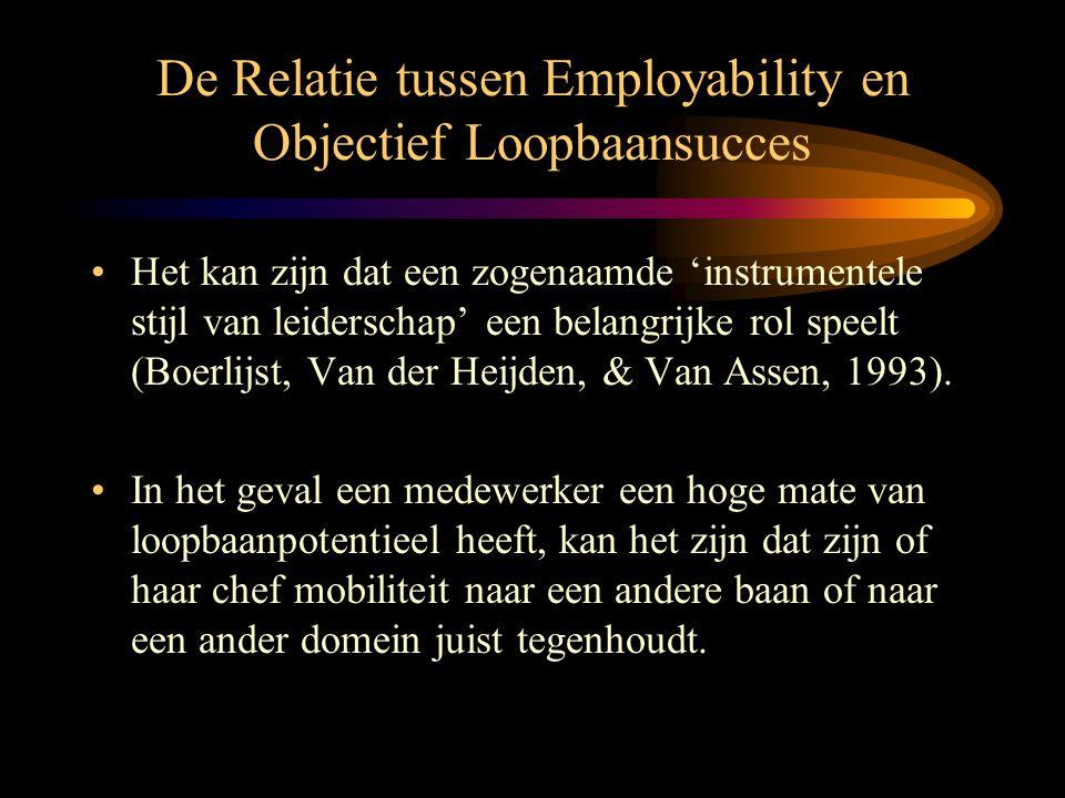 De Relatie tussen Employability en Objectief Loopbaansucces
