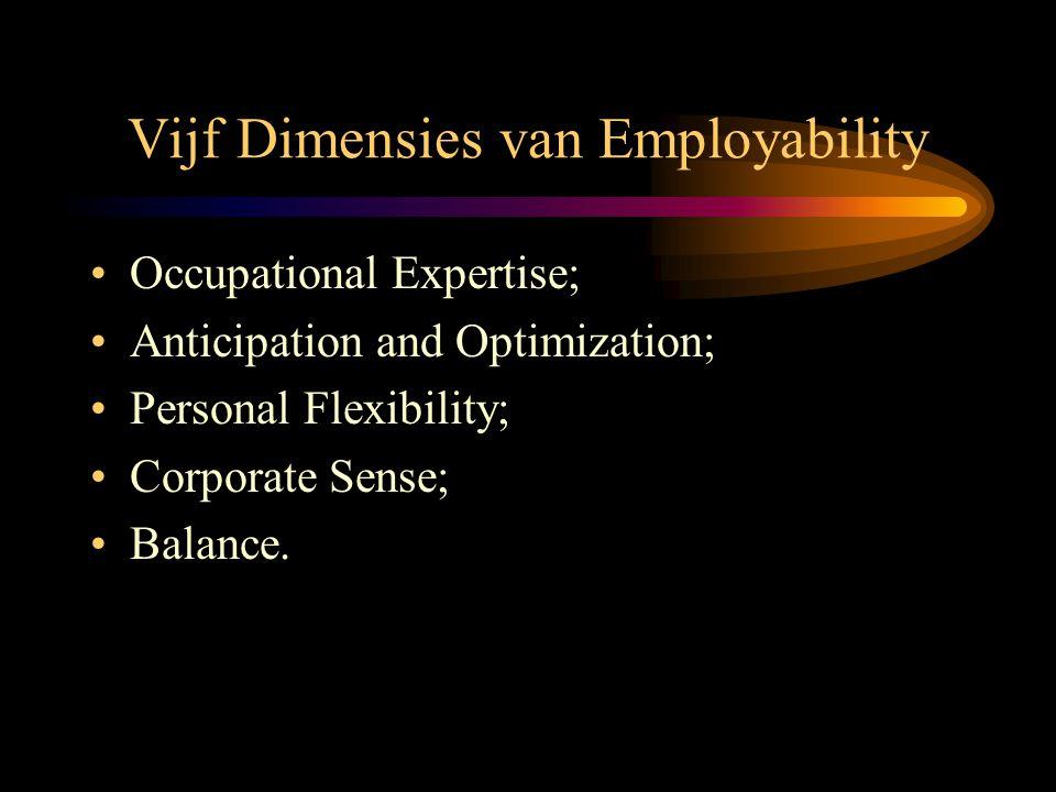 Vijf Dimensies van Employability