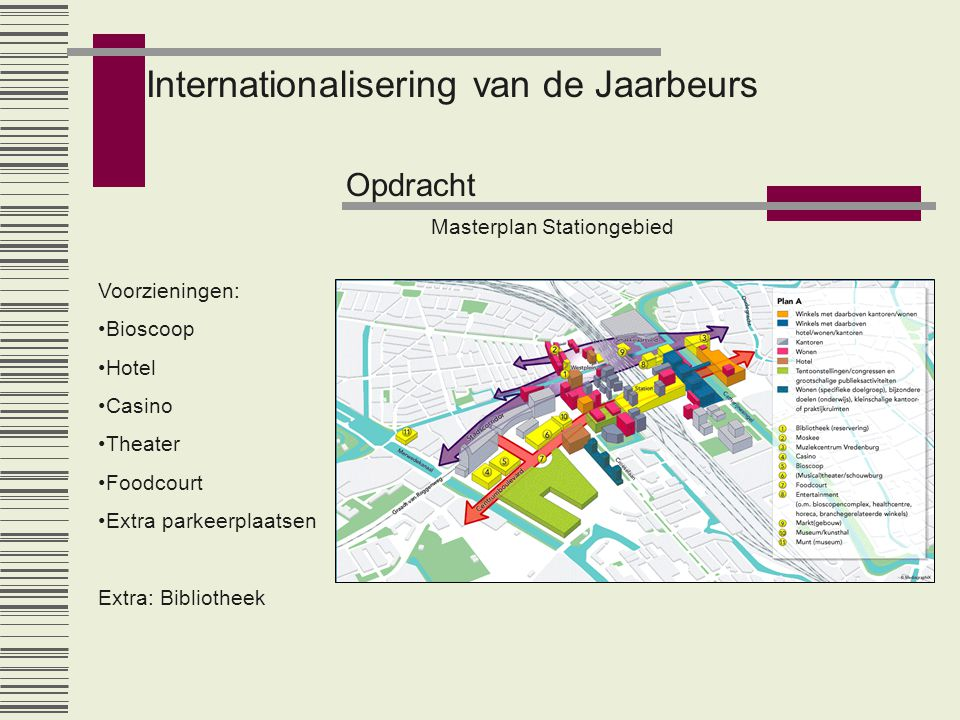 Masterplan Stationgebied