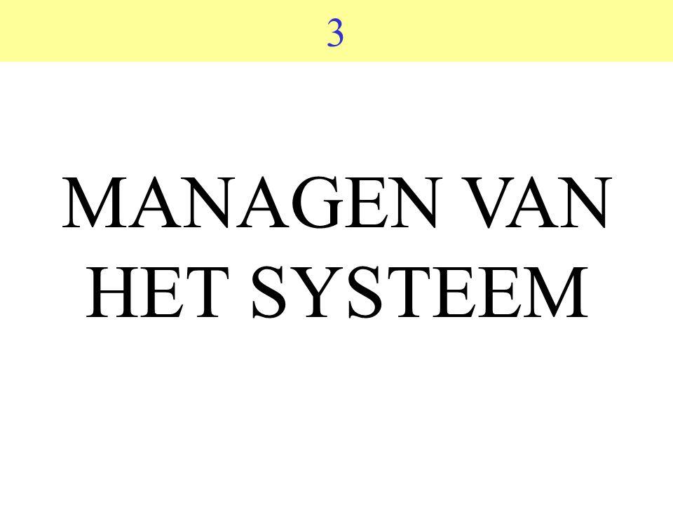 3 MANAGEN VAN HET SYSTEEM