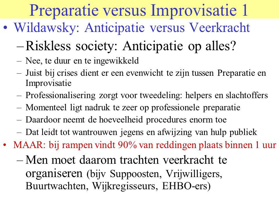Preparatie versus Improvisatie 1