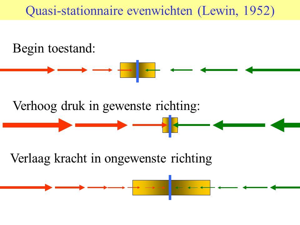 Quasi-stationnaire evenwichten (Lewin, 1952)