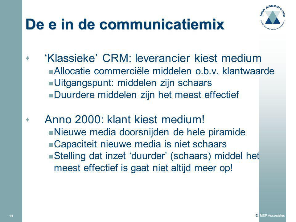 De e in de communicatiemix
