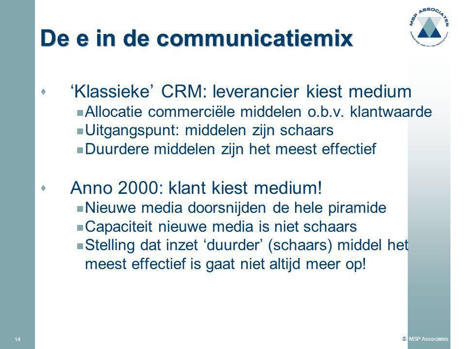 De e in de communicatiemix