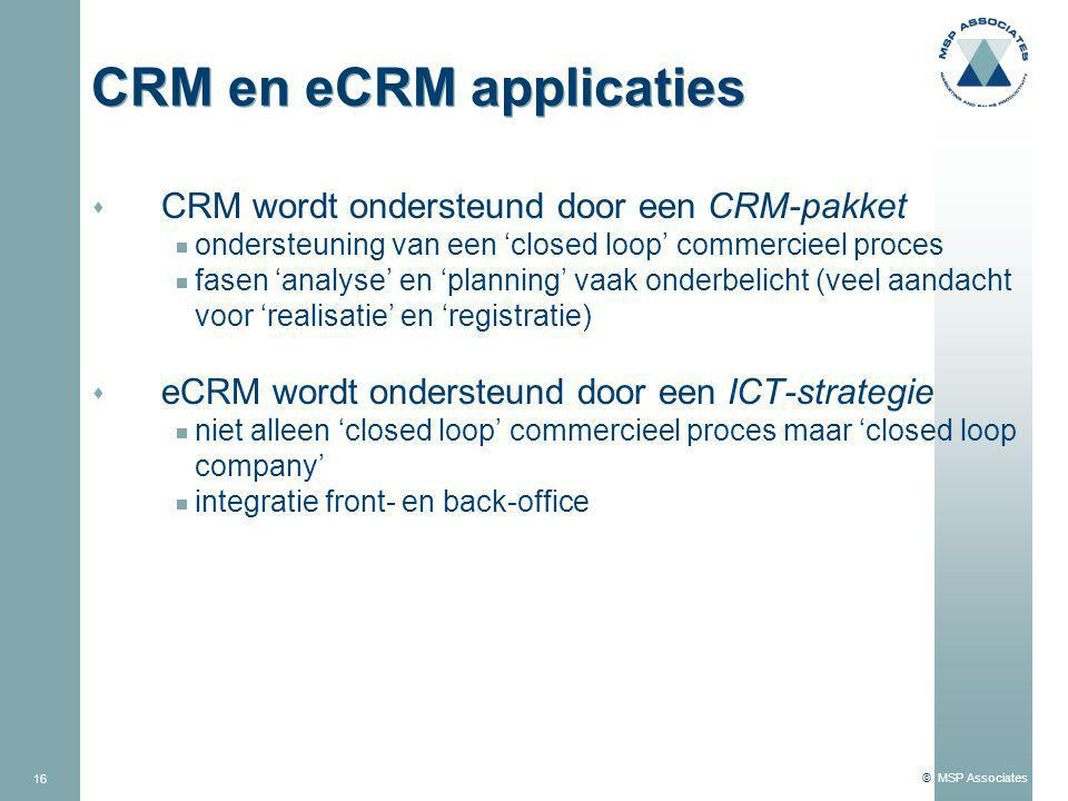 CRM en eCRM applicaties