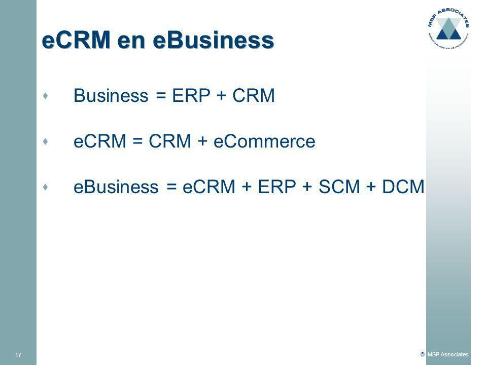 eCRM en eBusiness Business = ERP + CRM eCRM = CRM + eCommerce