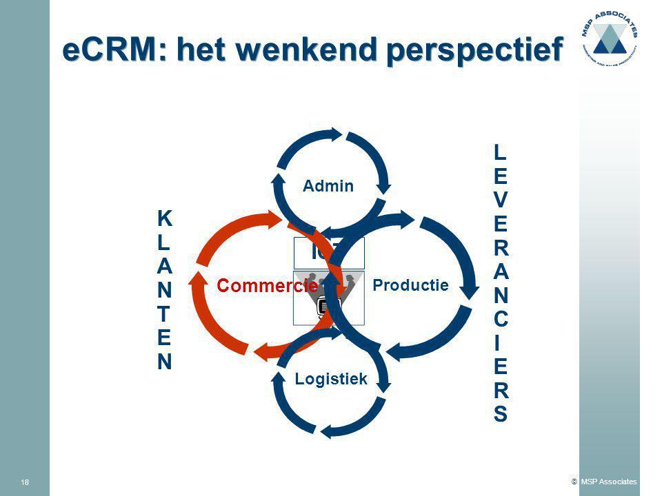 eCRM: het wenkend perspectief