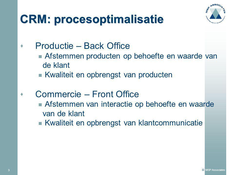 CRM: procesoptimalisatie