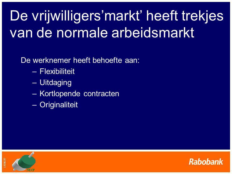 De vrijwilligers'markt' heeft trekjes van de normale arbeidsmarkt