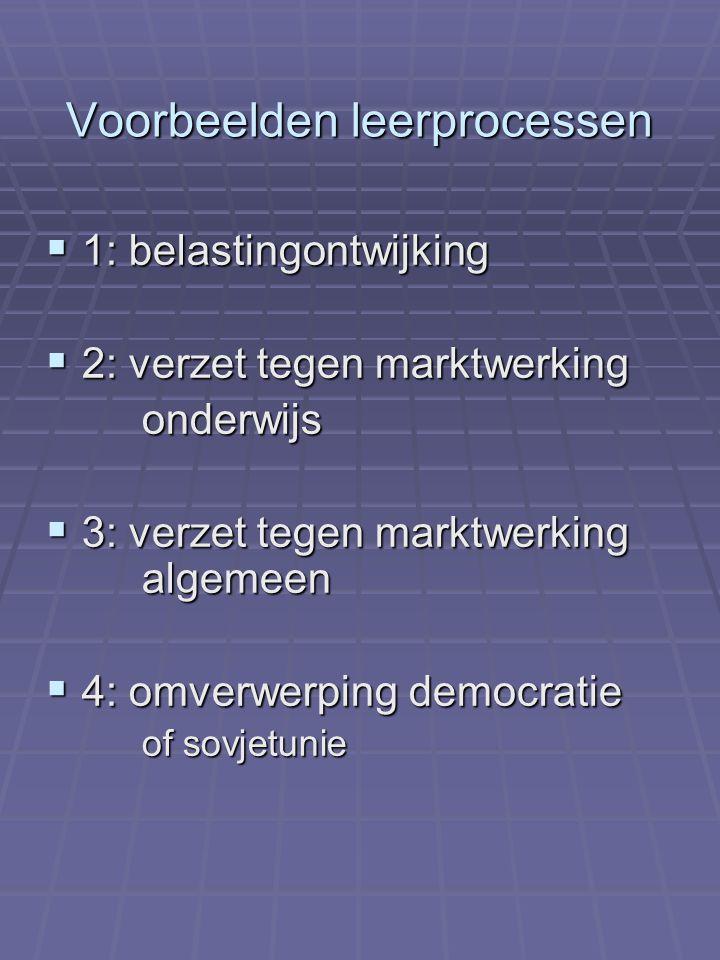 Voorbeelden leerprocessen