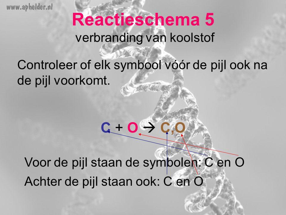 Reactieschema 5 verbranding van koolstof