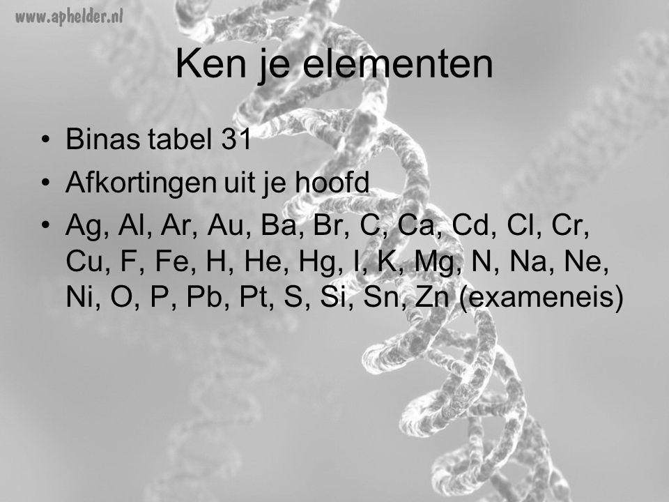Ken je elementen Binas tabel 31 Afkortingen uit je hoofd