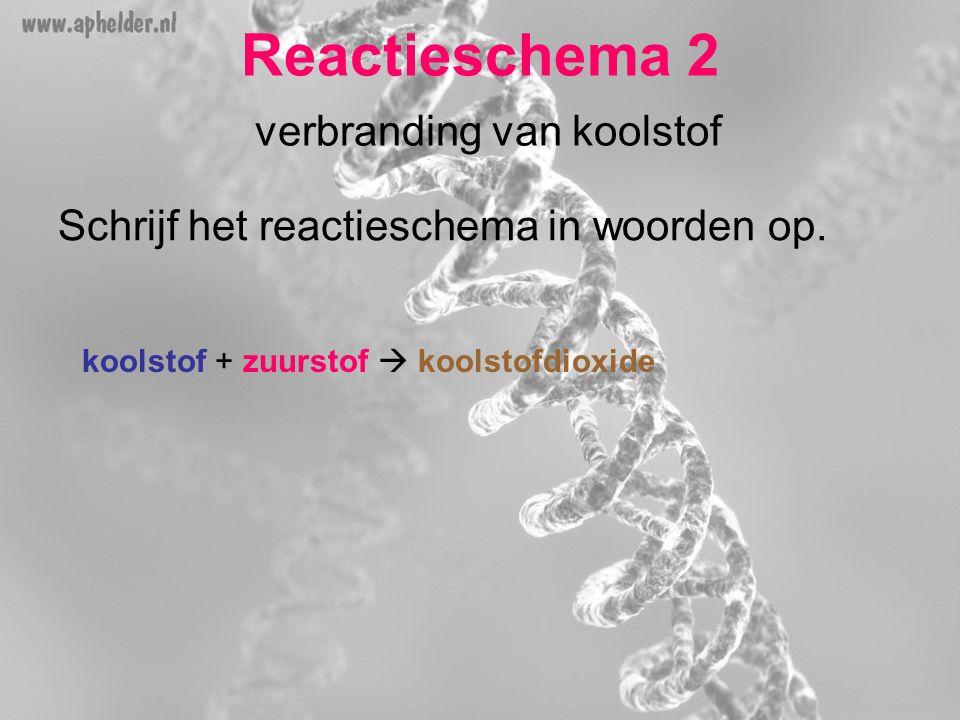 Reactieschema 2 verbranding van koolstof