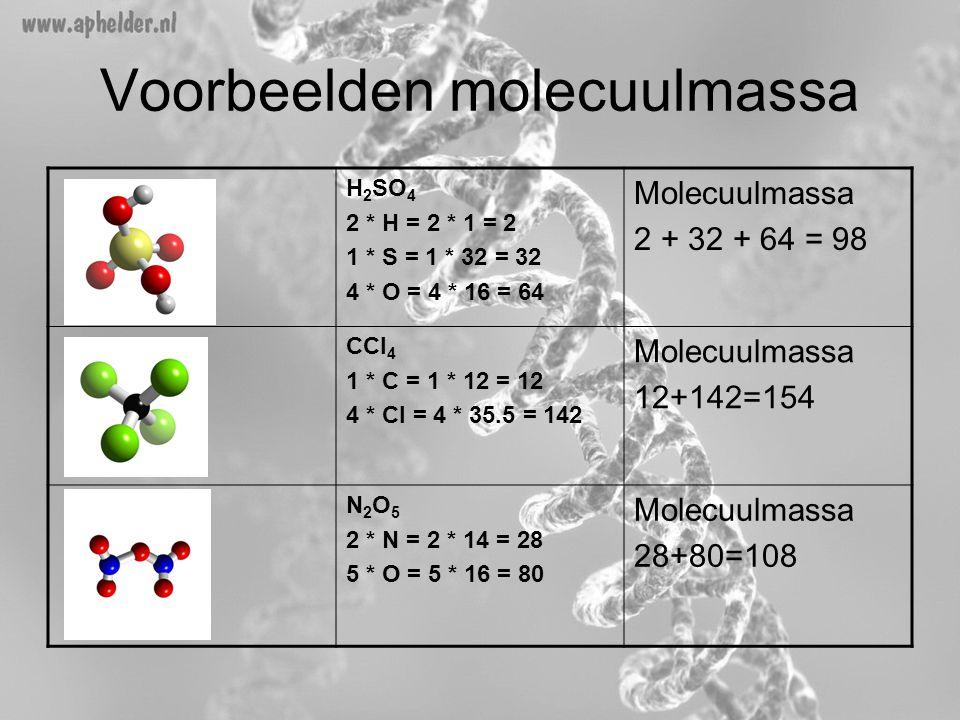 Voorbeelden molecuulmassa