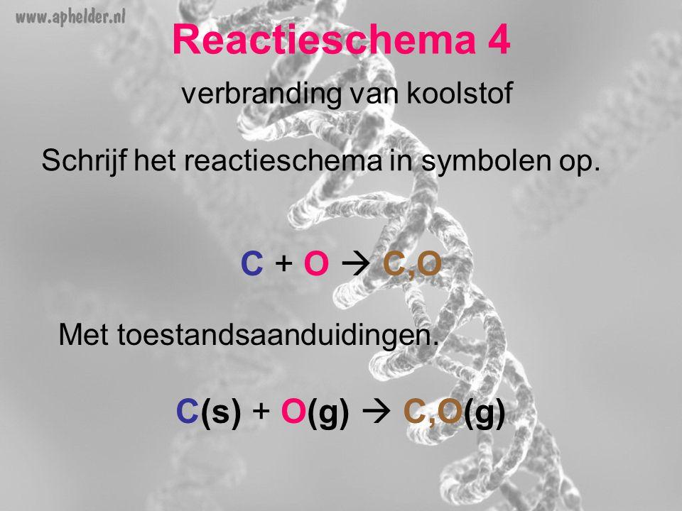 Reactieschema 4 verbranding van koolstof