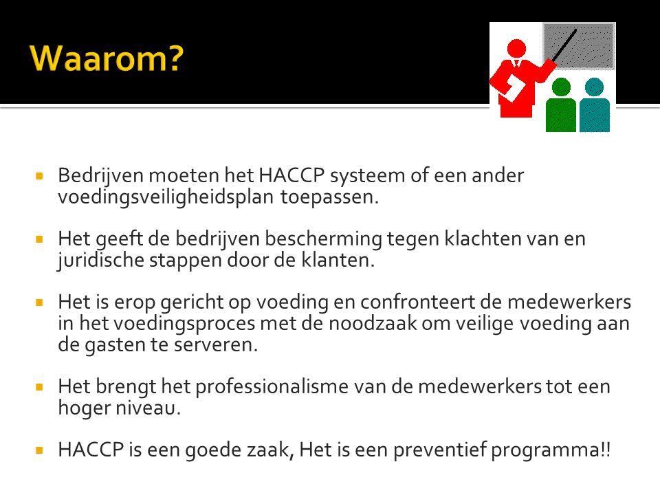 Waarom Bedrijven moeten het HACCP systeem of een ander voedingsveiligheidsplan toepassen.