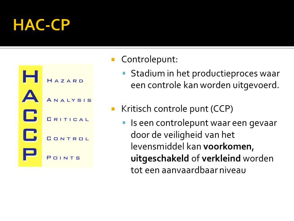 HAC-CP Controlepunt: Stadium in het productieproces waar een controle kan worden uitgevoerd. Kritisch controle punt (CCP)