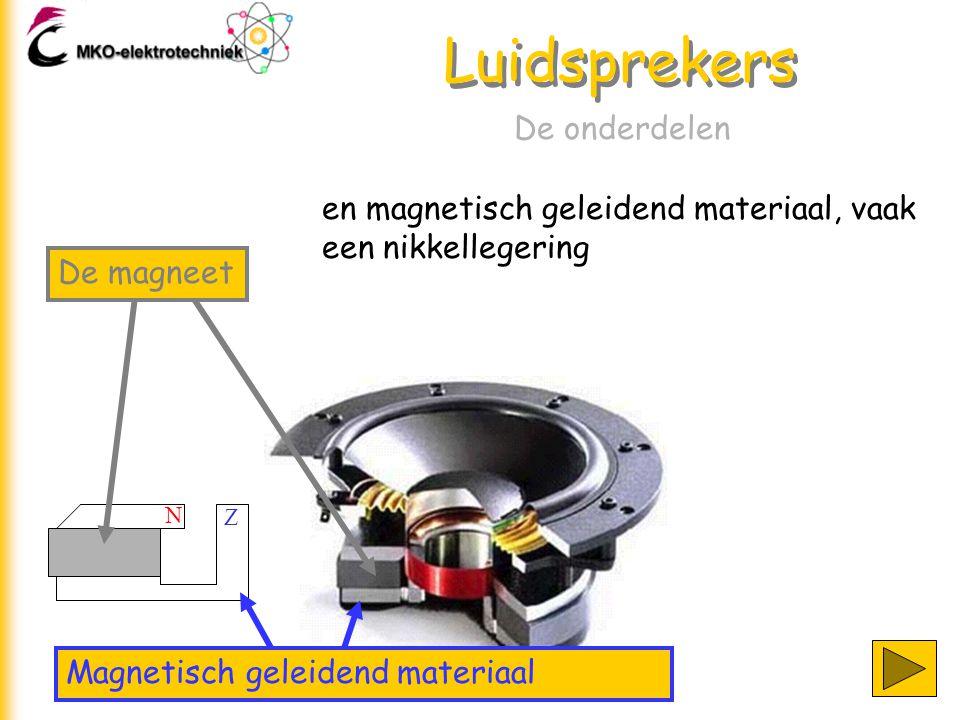 Luidsprekers De onderdelen en magnetisch geleidend materiaal, vaak