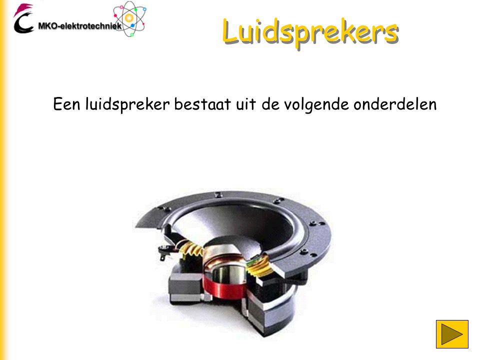 Luidsprekers Een luidspreker bestaat uit de volgende onderdelen