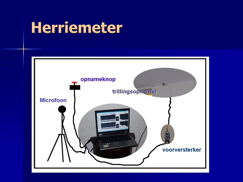 Herriemeter
