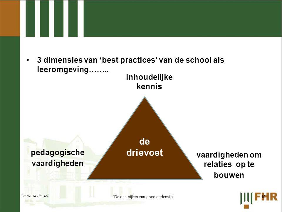 3 dimensies van 'best practices' van de school als leeromgeving……..