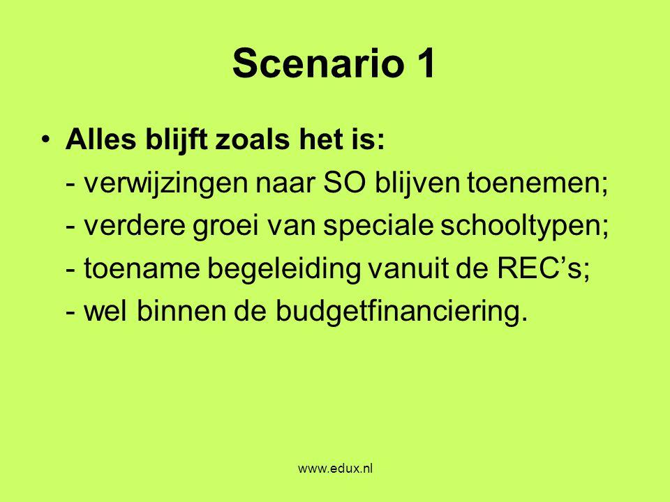 Scenario 1 Alles blijft zoals het is: