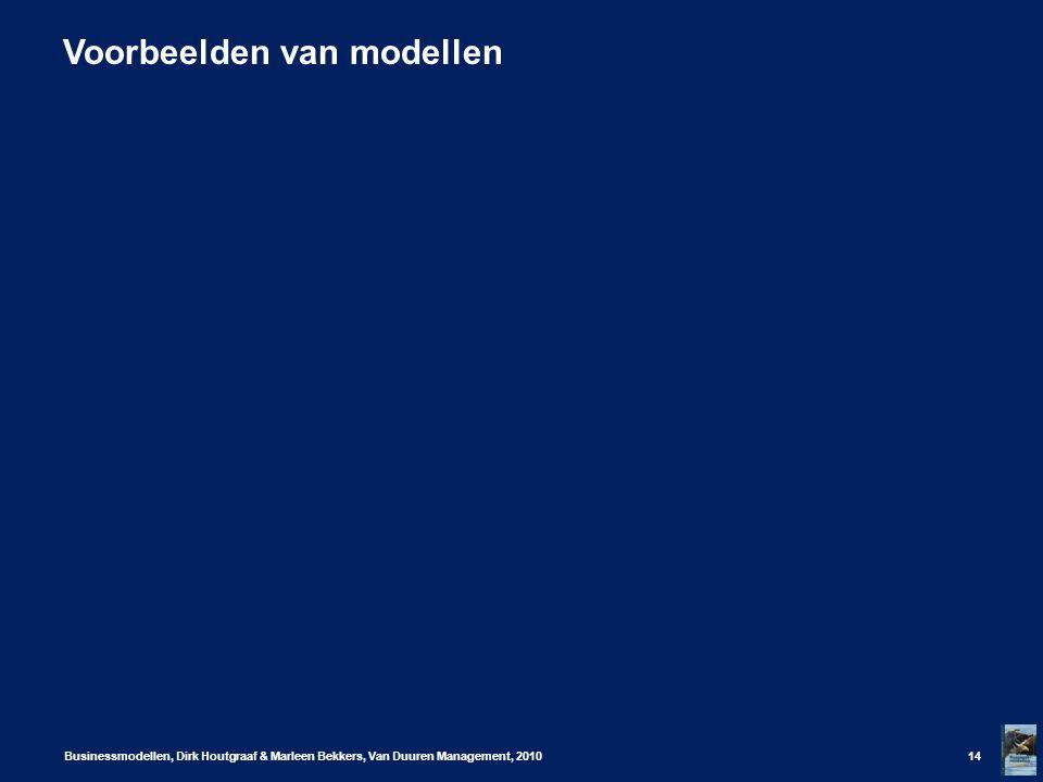Voorbeelden van modellen