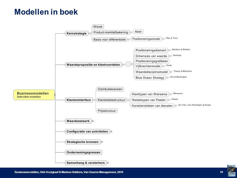 Modellen in boek Businessmodellen, Dirk Houtgraaf & Marleen Bekkers, Van Duuren Management, 2010