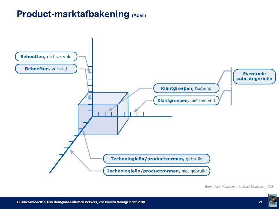 Product-marktafbakening (Abell)