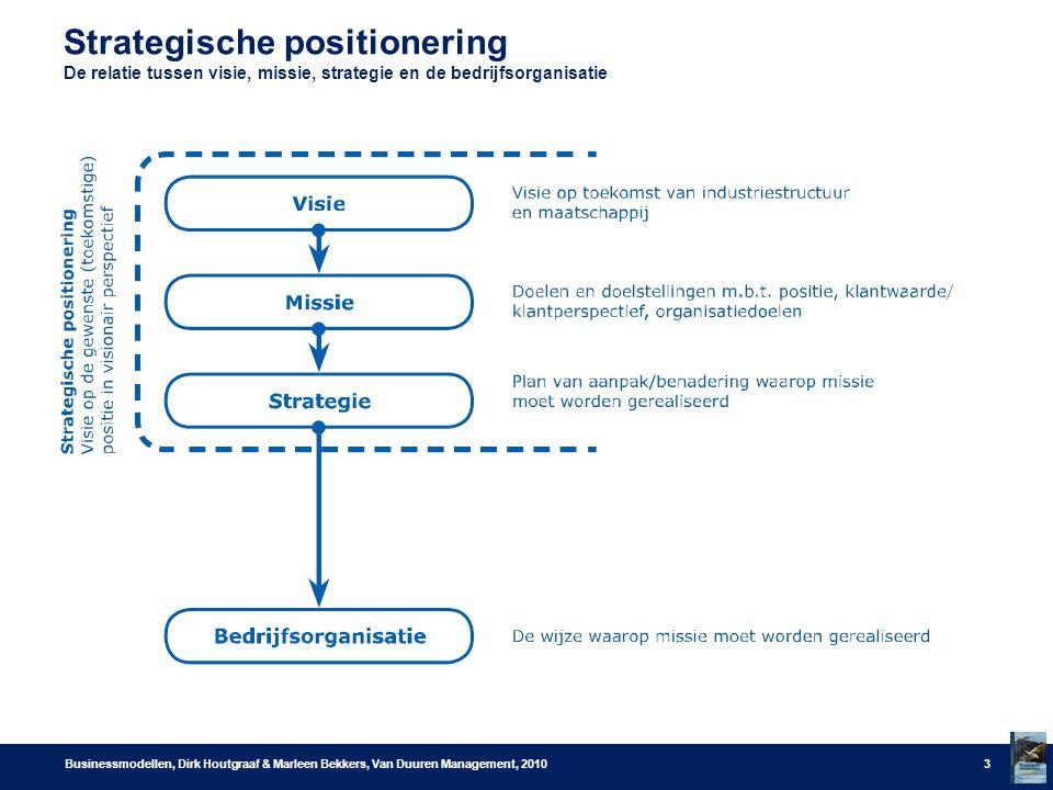 Strategische positionering De relatie tussen visie, missie, strategie en de bedrijfsorganisatie