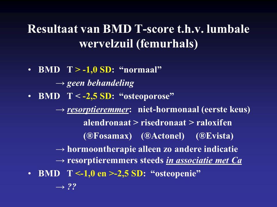 Resultaat van BMD T-score t.h.v. lumbale wervelzuil (femurhals)