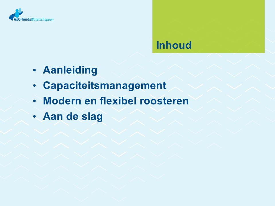 Inhoud Aanleiding Capaciteitsmanagement Modern en flexibel roosteren Aan de slag