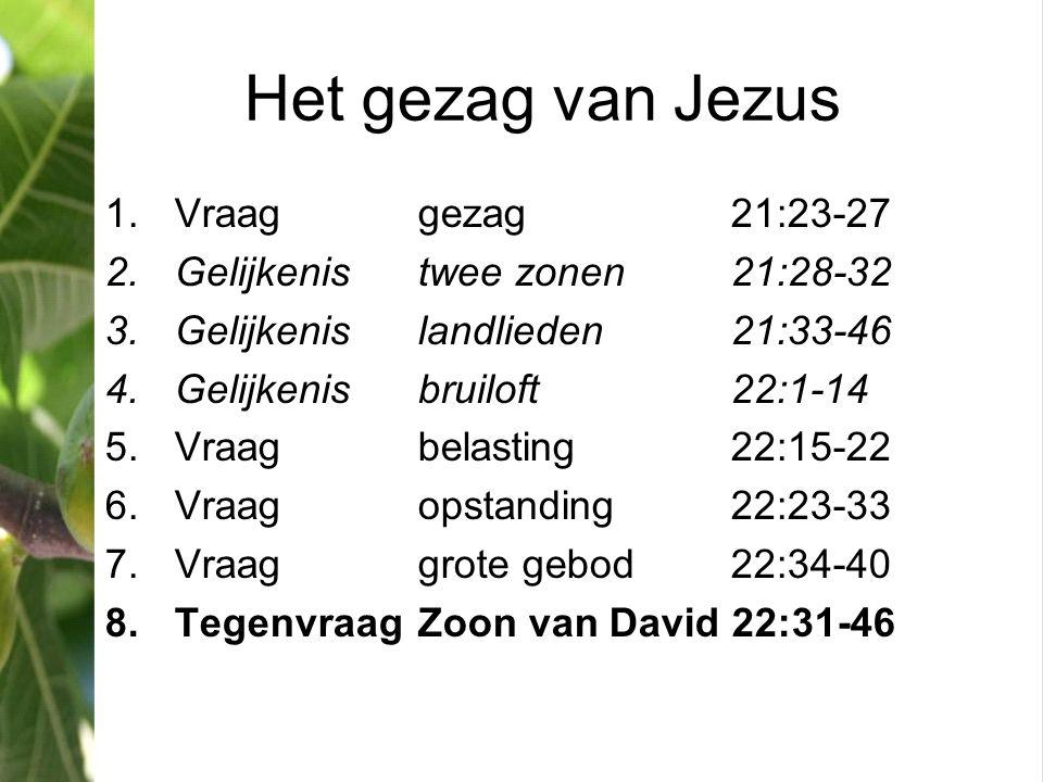 Het gezag van Jezus Vraag gezag 21:23-27