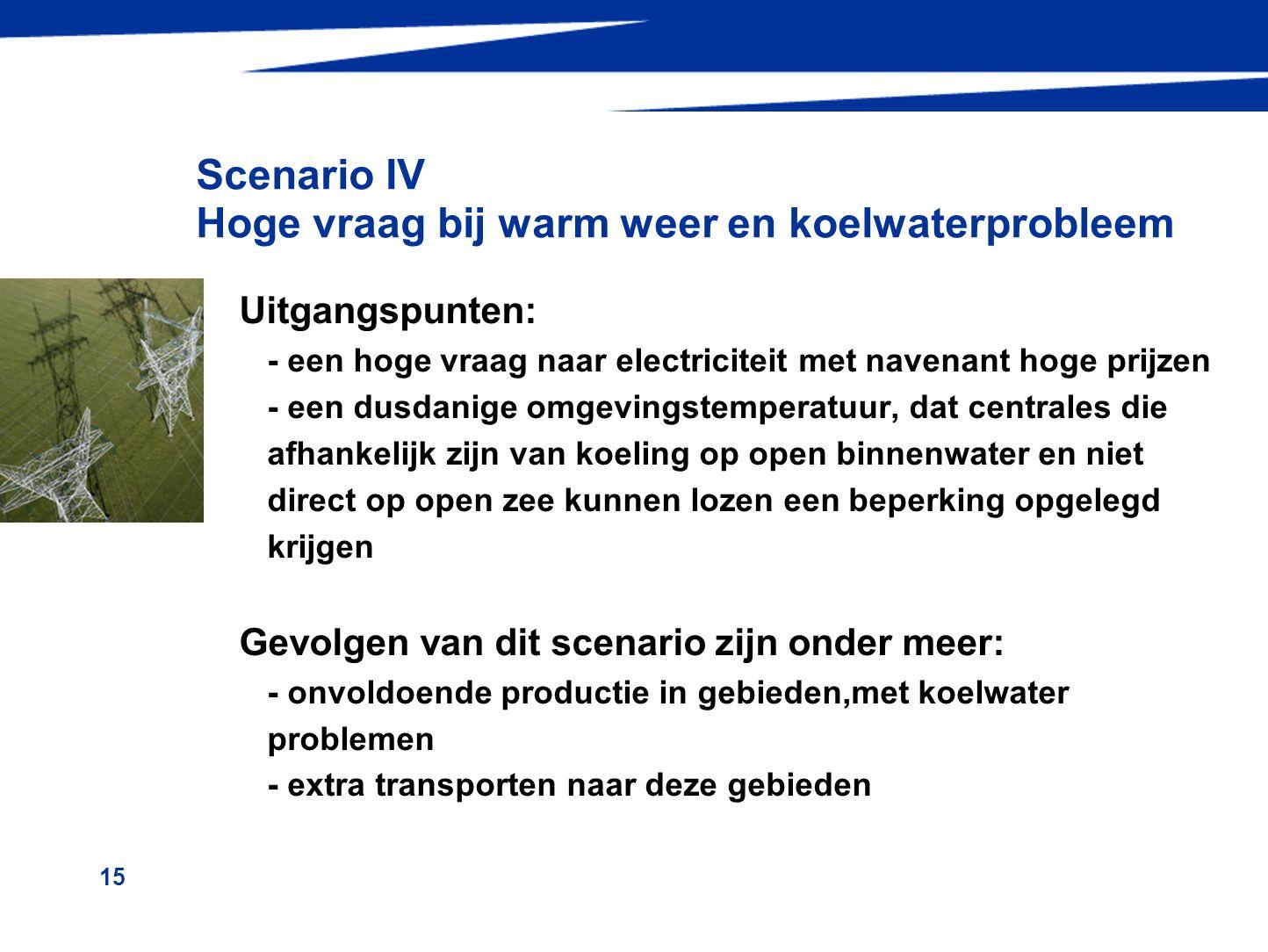 Scenario IV Hoge vraag bij warm weer en koelwaterprobleem